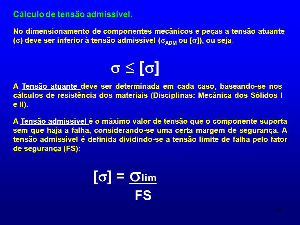   [] [] = lim FS Cálculo de tensão admissível.